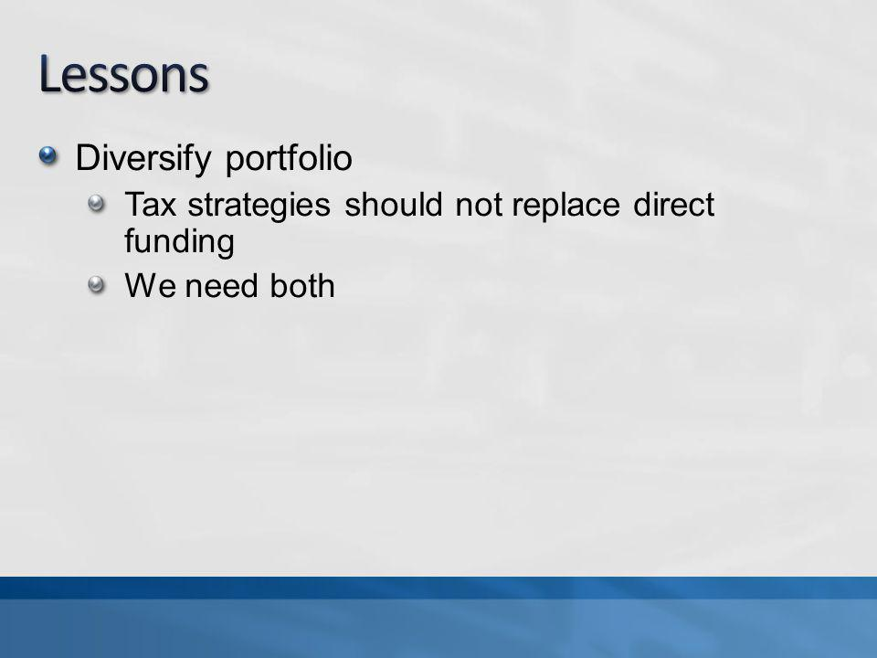 Diversify portfolio Tax strategies should not replace direct funding We need both