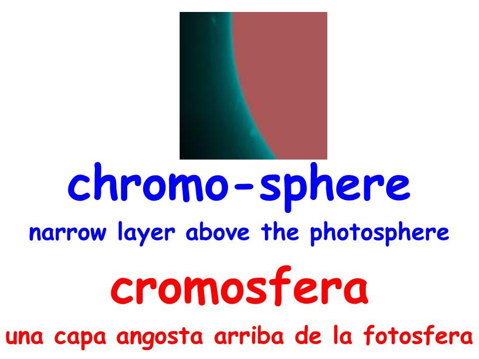 chromo-sphere narrow layer above the photosphere cromosfera una capa angosta arriba de la fotosfera