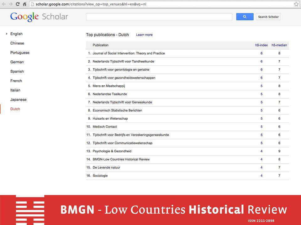 Google H5 Index