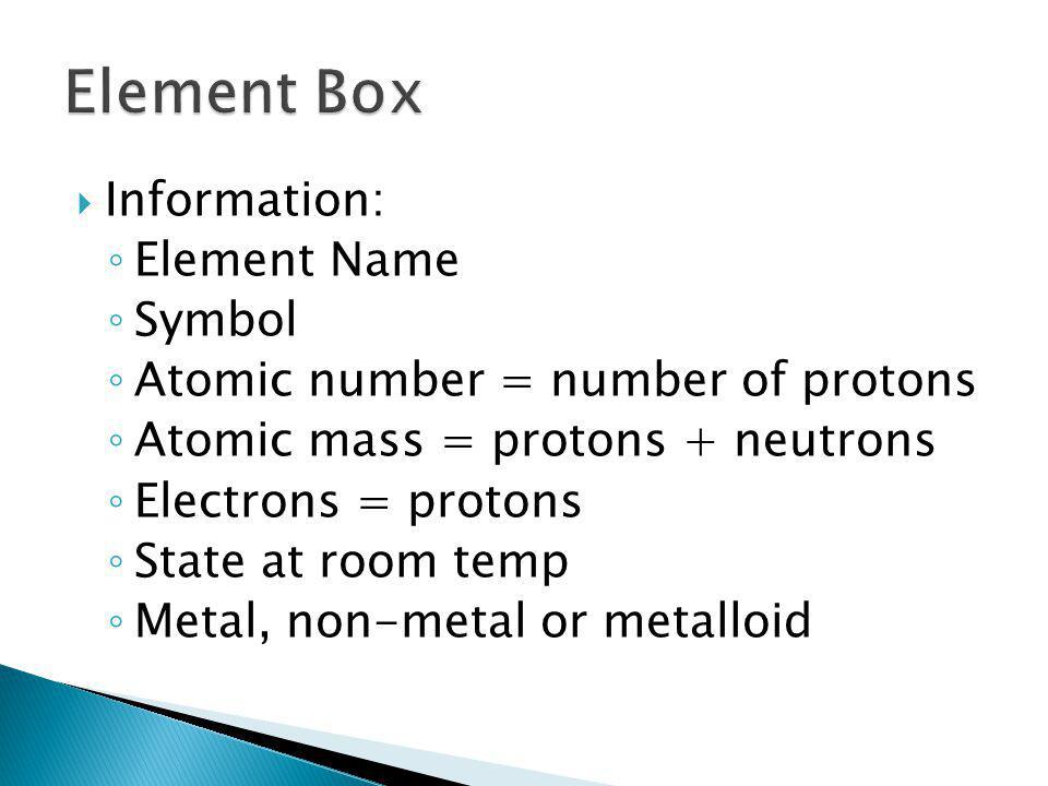  Information: ◦ Element Name ◦ Symbol ◦ Atomic number = number of protons ◦ Atomic mass = protons + neutrons ◦ Electrons = protons ◦ State at room temp ◦ Metal, non-metal or metalloid