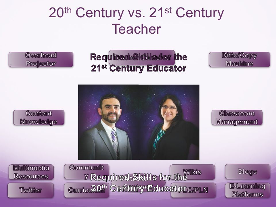 20 th Century vs. 21 st Century Teacher