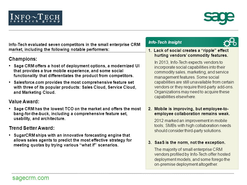 sagecrm.com Info-Tech evaluated seven competitors in the small enterprise CRM market, including the following notable performers: Champions: Sage CRM offers a host of deployment options, a modernized UI that provides a true mobile experience, and some social functionality that differentiates the product from competitors.