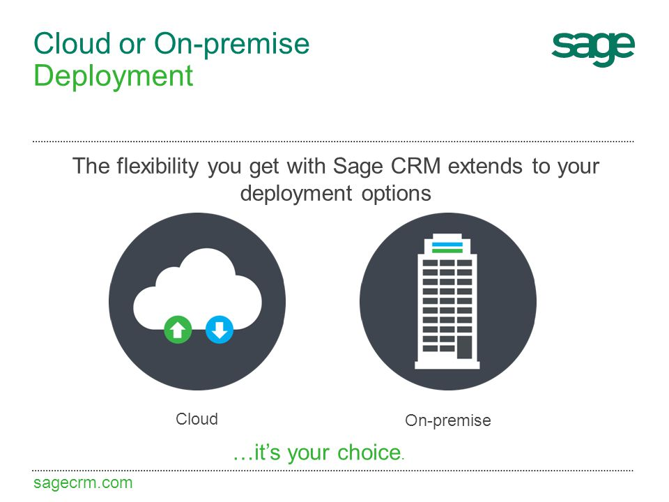 sagecrm.com Cloud or On-premise Deployment The flexibility you get with Sage CRM extends to your deployment options Cloud On-premise …it's your choice