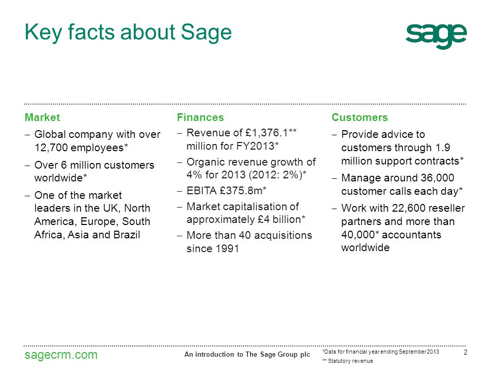 sagecrm.com Key facts about Sage Market ‒ Global company with over 12,700 employees* ‒ Over 6 million customers worldwide* ‒ One of the market leaders
