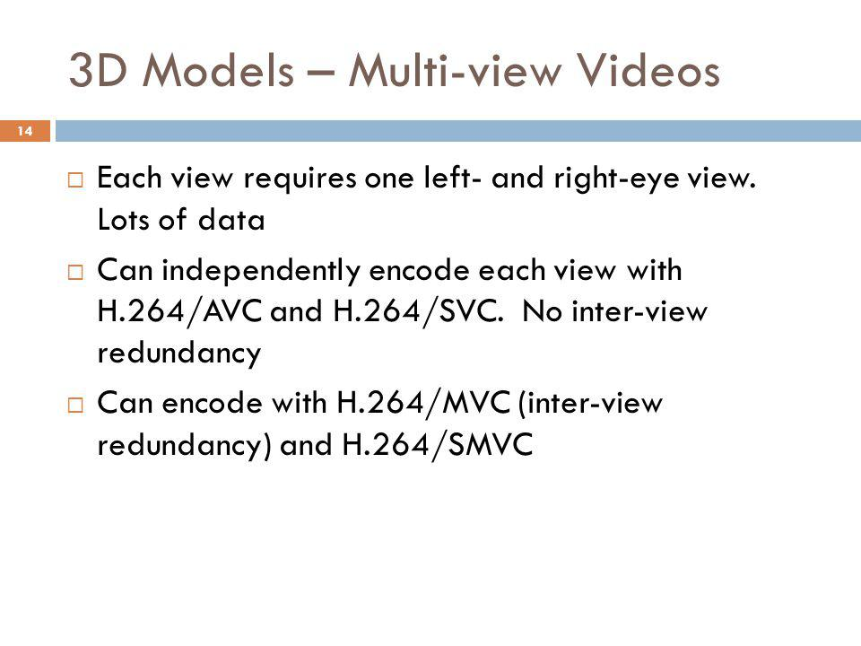 3D Models – Multi-view Videos  Each view requires one left- and right-eye view.