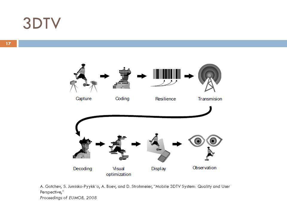 3DTV A. Gotchev, S. Jumisko-Pyykk¨o, A. Boev, and D.