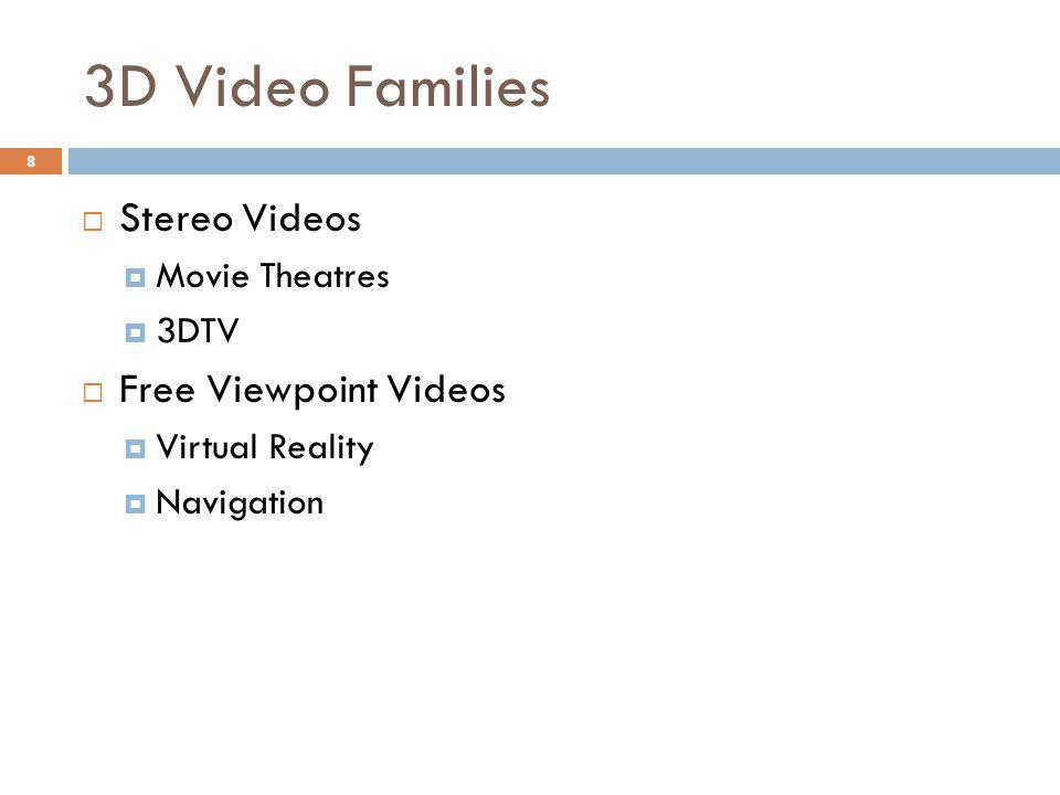 3D Video Families  Stereo Videos  Movie Theatres  3DTV  Free Viewpoint Videos  Virtual Reality  Navigation 8