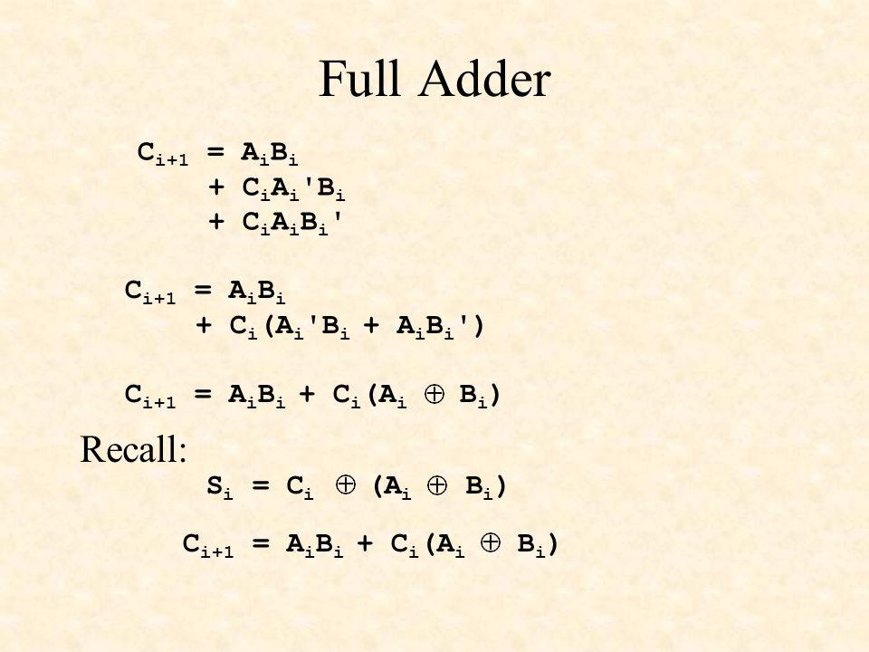 Full Adder C i+1 = A i B i + C i (A i 'B i + A i B i ') C i+1 = A i B i + C i (A i B i ) Recall: S i = C i (A i B i ) C i+1 = A i B i + C i (A i B i )