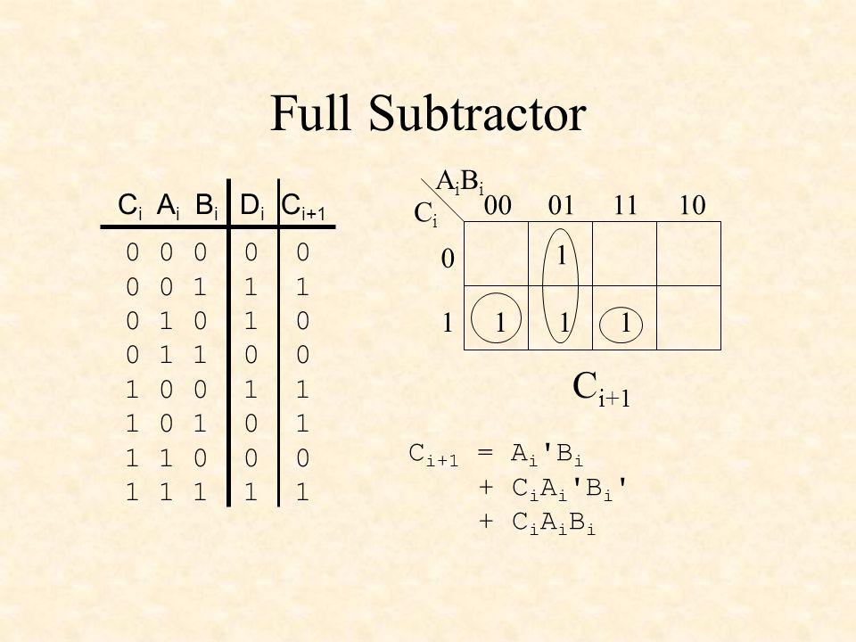 Full Subtractor 0 0 0 0 0 0 0 1 1 1 0 1 0 1 0 0 1 1 0 0 1 0 0 1 1 1 0 1 0 1 1 1 0 0 0 1 1 1 1 1 C i A i B i D i C i+1 CiCi AiBiAiBi 00011110 0 1 1 111