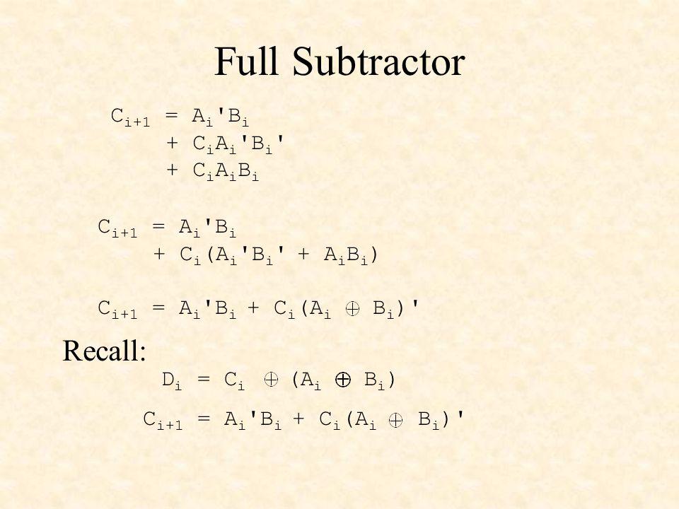 Full Subtractor C i+1 = A i 'B i + C i (A i 'B i ' + A i B i ) C i+1 = A i 'B i + C i (A i B i )' Recall: D i = C i (A i B i ) C i+1 = A i 'B i + C i