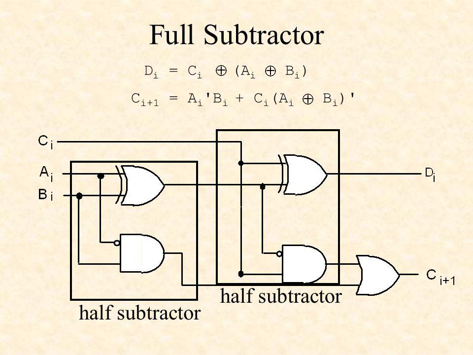 Full Subtractor half subtractor D i = C i (A i B i ) C i+1 = A i 'B i + C i (A i B i )'