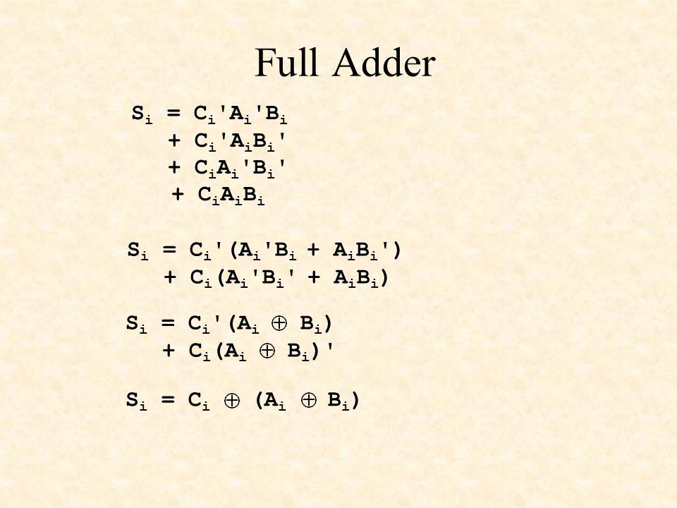 Full Adder S i = C i '(A i 'B i + A i B i ') + C i (A i 'B i ' + A i B i ) S i = C i '(A i B i ) + C i (A i B i )' S i = C i (A i B i ) S i = C i 'A i
