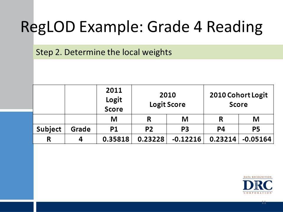 RegLOD Example: Grade 4 Reading 11 Step 2.