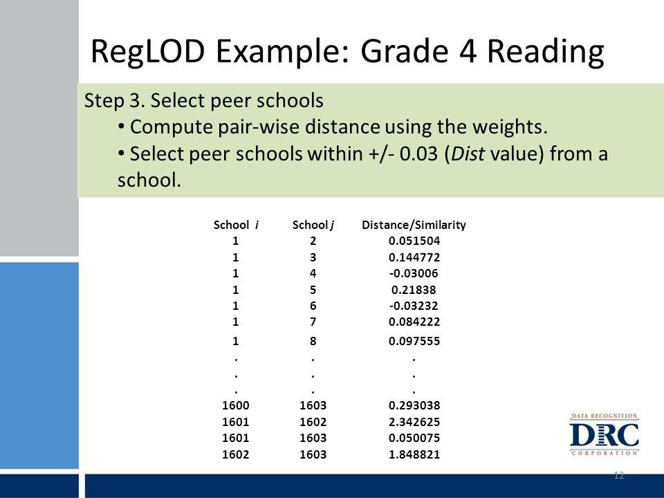 RegLOD Example: Grade 4 Reading 12 School iSchool jDistance/Similarity 120.051504 130.144772 14-0.03006 150.21838 16-0.03232 170.084222 180.097555.........