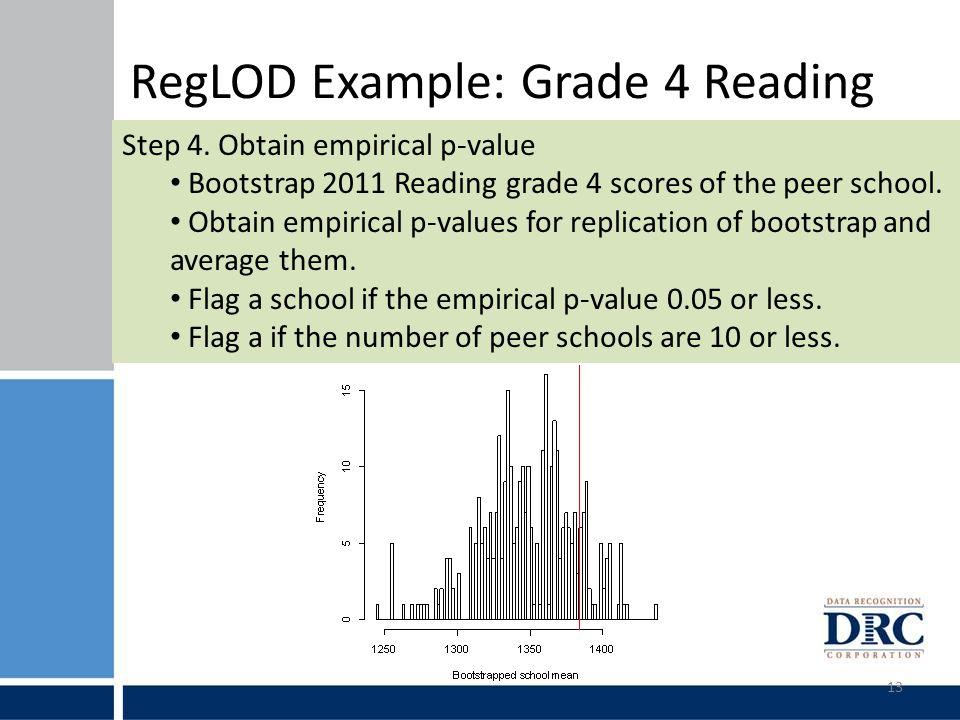 RegLOD Example: Grade 4 Reading 13 Step 4.