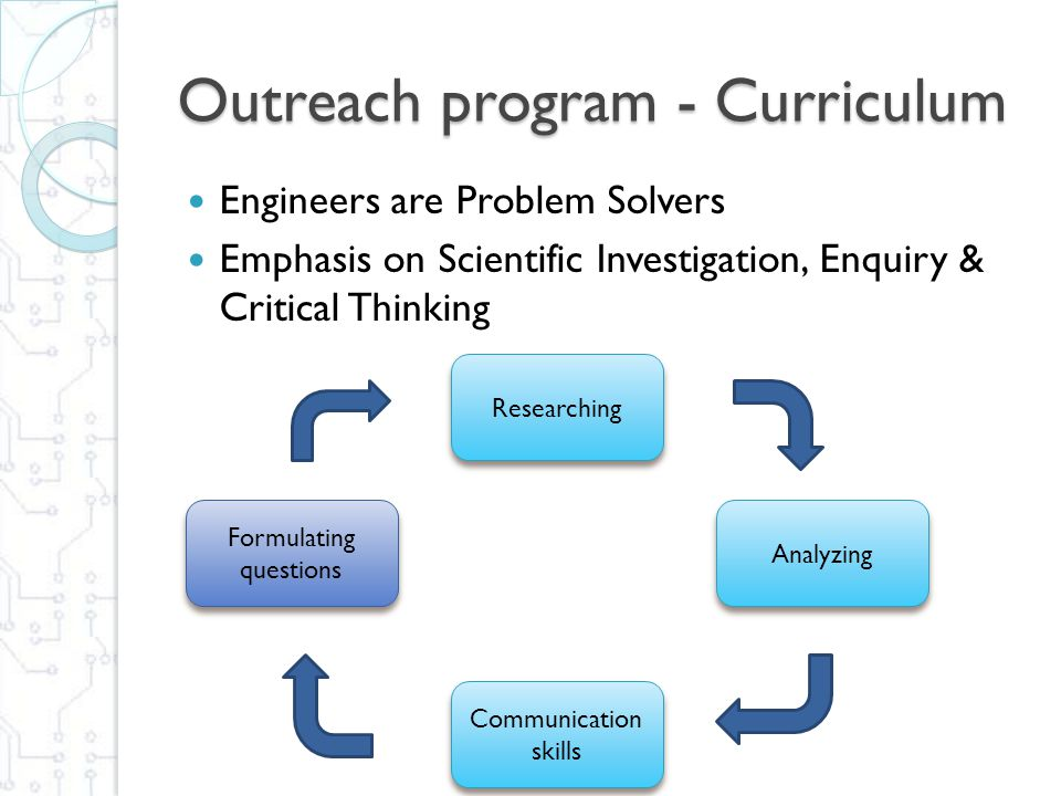 Outreach program - Curriculum Engineers are Problem Solvers Emphasis on Scientific Investigation, Enquiry & Critical Thinking Formulating questions Re
