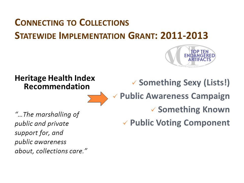 C ONNECTING TO C OLLECTIONS S TATEWIDE I MPLEMENTATION G RANT : 2011-2013 Heritage Health Index Recommendation …The marshalling of public and private support for, and public awareness about, collections care. Something Sexy (Lists!) Public Awareness Campaign Something Known Public Voting Component