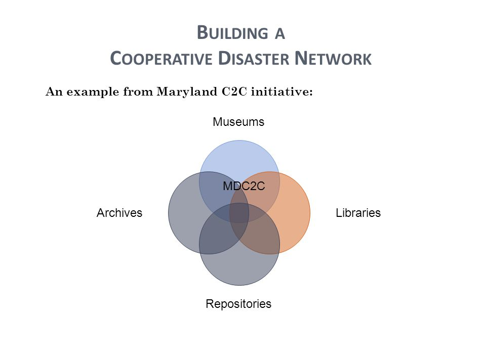 B UILDING A C OOPERATIVE D ISASTER N ETWORK Museums Libraries Repositories Archives MDC2C An example from Maryland C2C initiative: