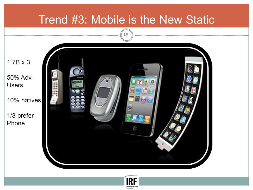 Trend #3: Mobile is the New Static 15 1.7B x 3 50% Adv. Users 10% natives 1/3 prefer Phone