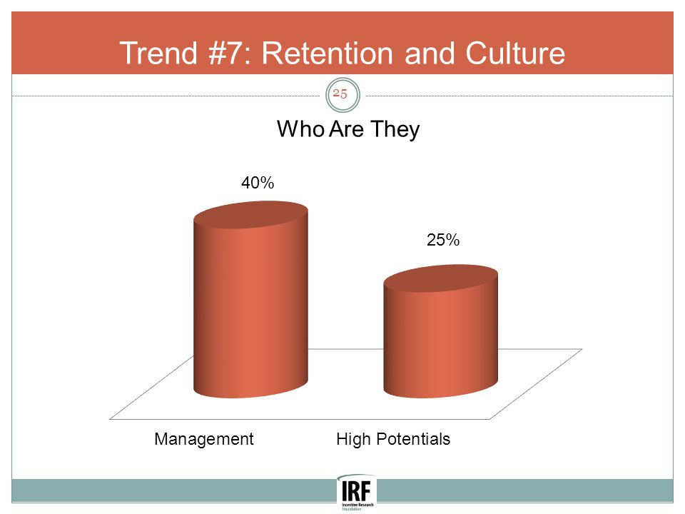 Trend #7: Retention and Culture 25 Who Are They
