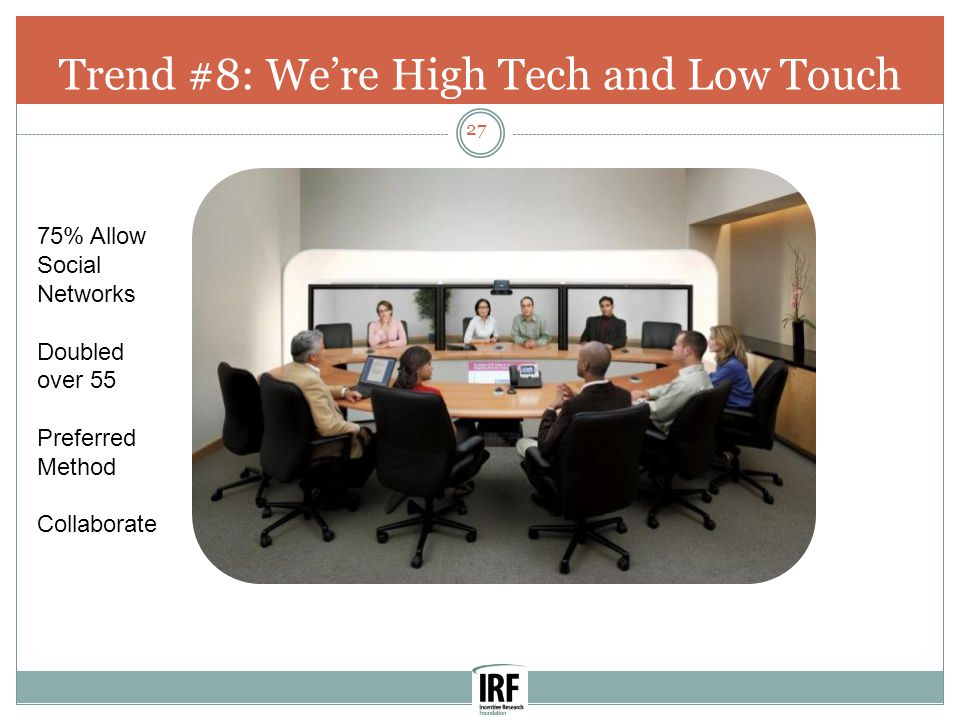 Trend #8: We're High Tech and Low Touch 27 75% Allow Social Networks Doubled over 55 Preferred Method Collaborate