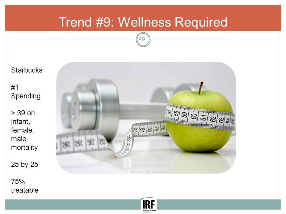 Trend #9: Wellness Required 29 Starbucks #1 Spending > 39 on infant, female, male mortality 25 by 25 75% treatable