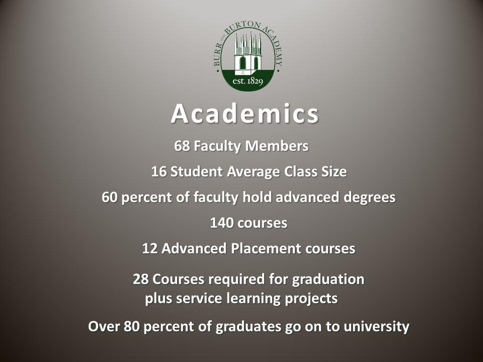 Academics Academics 68 Faculty Members 16 Student Average Class Size 16 Student Average Class Size 60 percent of faculty hold advanced degrees 60 perc