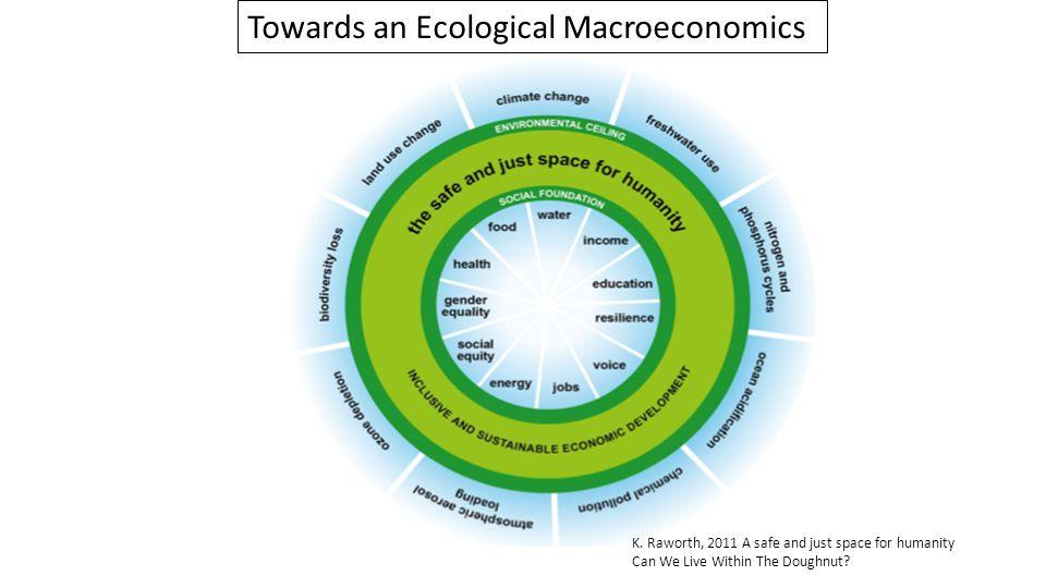 Towards an Ecological Macroeconomics K.