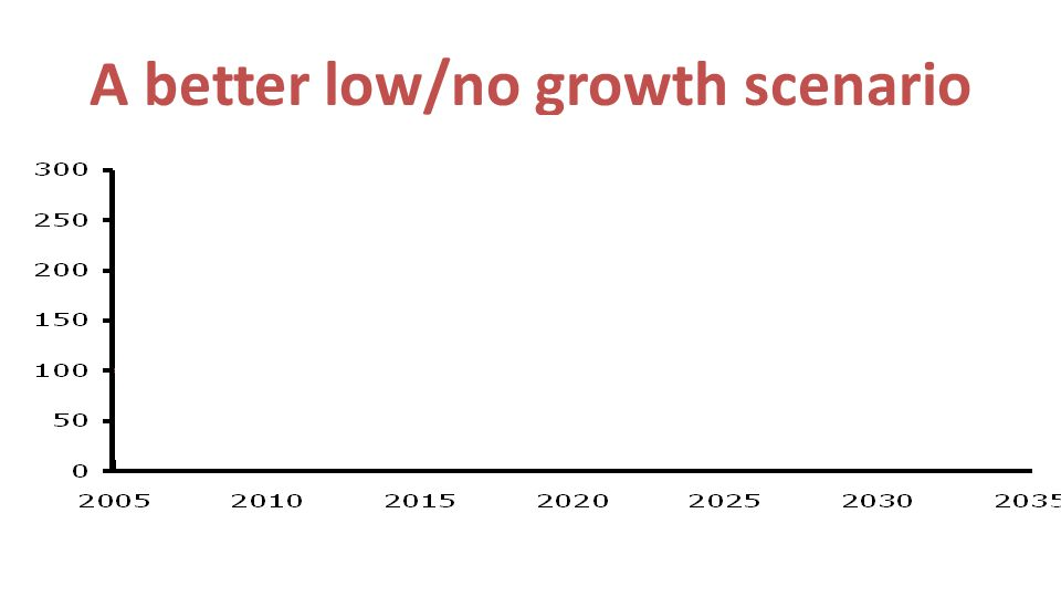 A better low/no growth scenario How.