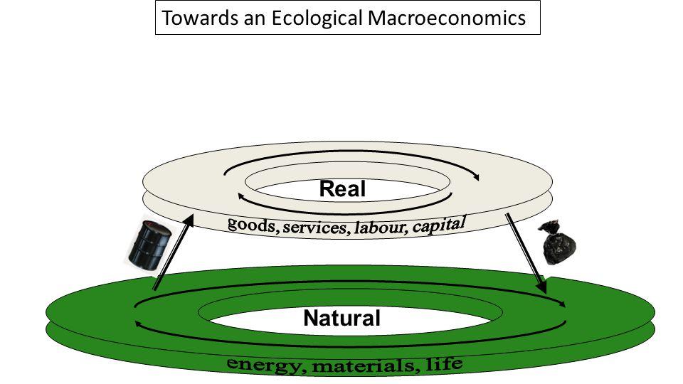 Real Natural Towards an Ecological Macroeconomics