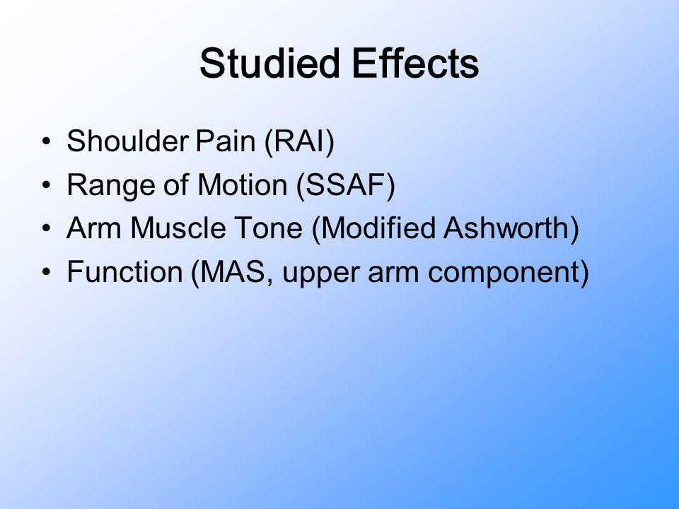 Studied Effects Shoulder Pain (RAI) Range of Motion (SSAF) Arm Muscle Tone (Modified Ashworth) Function (MAS, upper arm component)