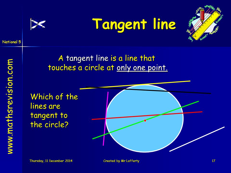 National 5 Thursday, 11 December 2014Thursday, 11 December 2014Thursday, 11 December 2014Thursday, 11 December 2014Created by Mr Lafferty17 Tangent line A tangent line is a line that touches a circle at only one point.