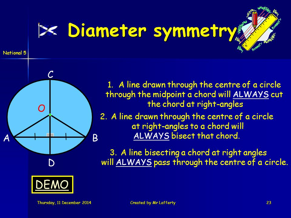 National 5 Thursday, 11 December 2014Thursday, 11 December 2014Thursday, 11 December 2014Thursday, 11 December 2014Created by Mr Lafferty23 Diameter symmetry AB C D 1.A line drawn through the centre of a circle through the midpoint a chord will ALWAYS cut the chord at right-angles 2.A line drawn through the centre of a circle at right-angles to a chord will ALWAYS bisect that chord.