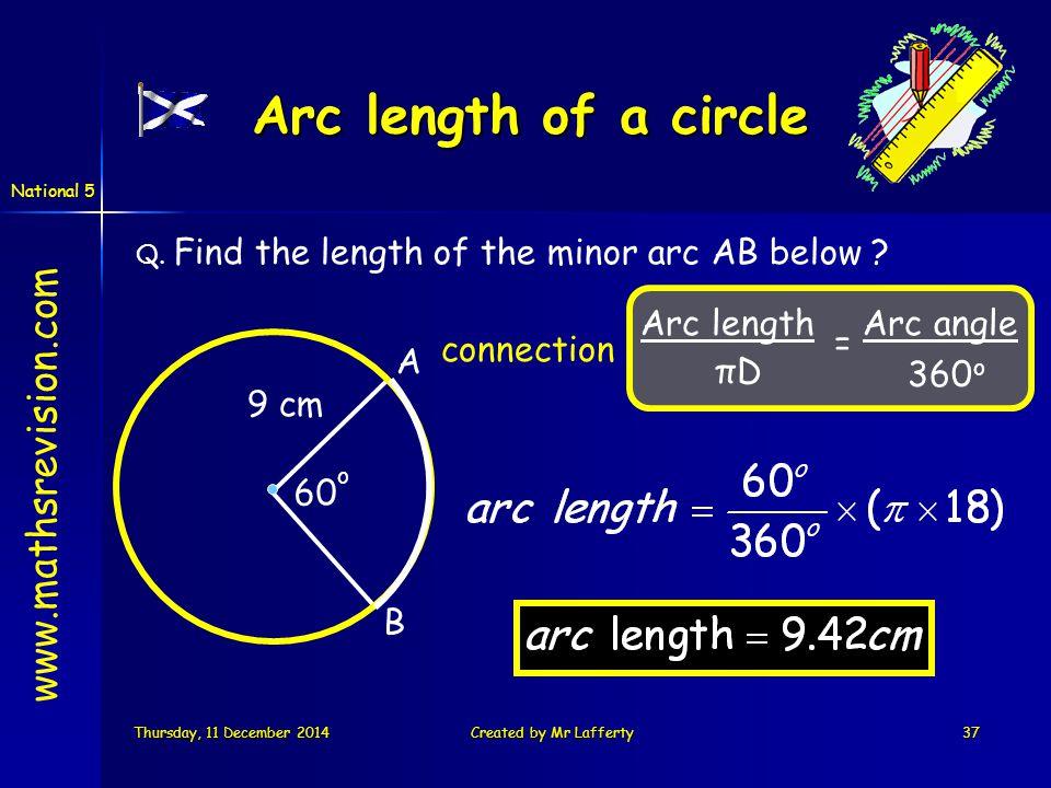 National 5 Thursday, 11 December 2014Thursday, 11 December 2014Thursday, 11 December 2014Thursday, 11 December 2014Created by Mr Lafferty37 www.mathsrevision.com Arc length of a circle Arc length πDπD Arc angle 360 o = Q.