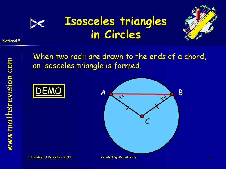 National 5 Thursday, 11 December 2014Thursday, 11 December 2014Thursday, 11 December 2014Thursday, 11 December 2014Created by Mr Lafferty4 When two radii are drawn to the ends of a chord, an isosceles triangle is formed.