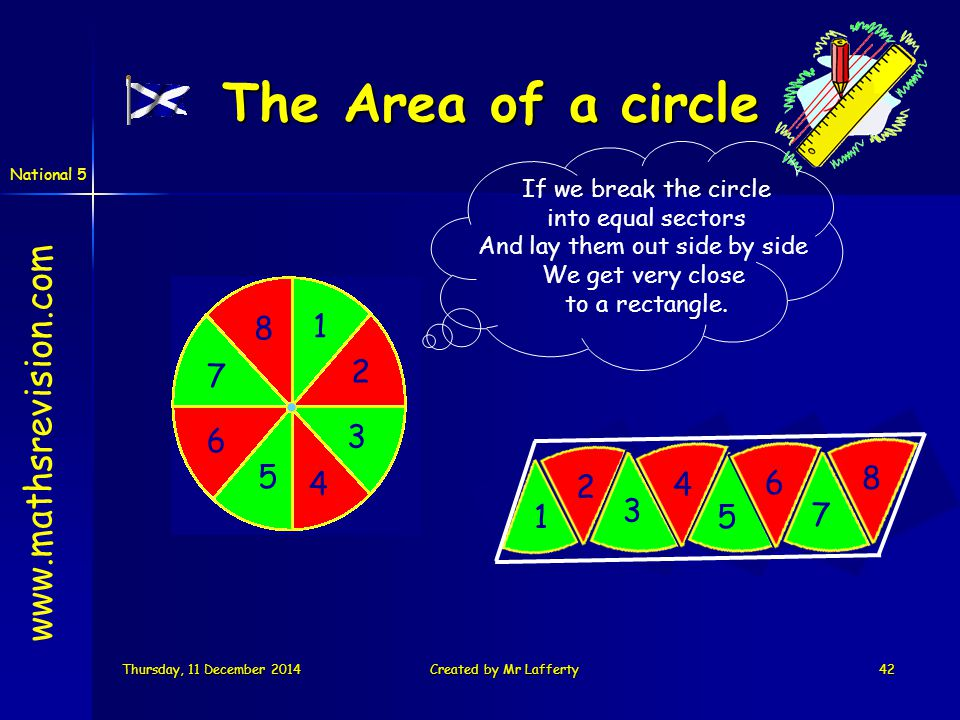 National 5 Thursday, 11 December 2014Thursday, 11 December 2014Thursday, 11 December 2014Thursday, 11 December 2014Created by Mr Lafferty42 2 3 4 1 2 3 4 5 6 7 8 1 5 6 7 8 If we break the circle into equal sectors And lay them out side by side We get very close to a rectangle.