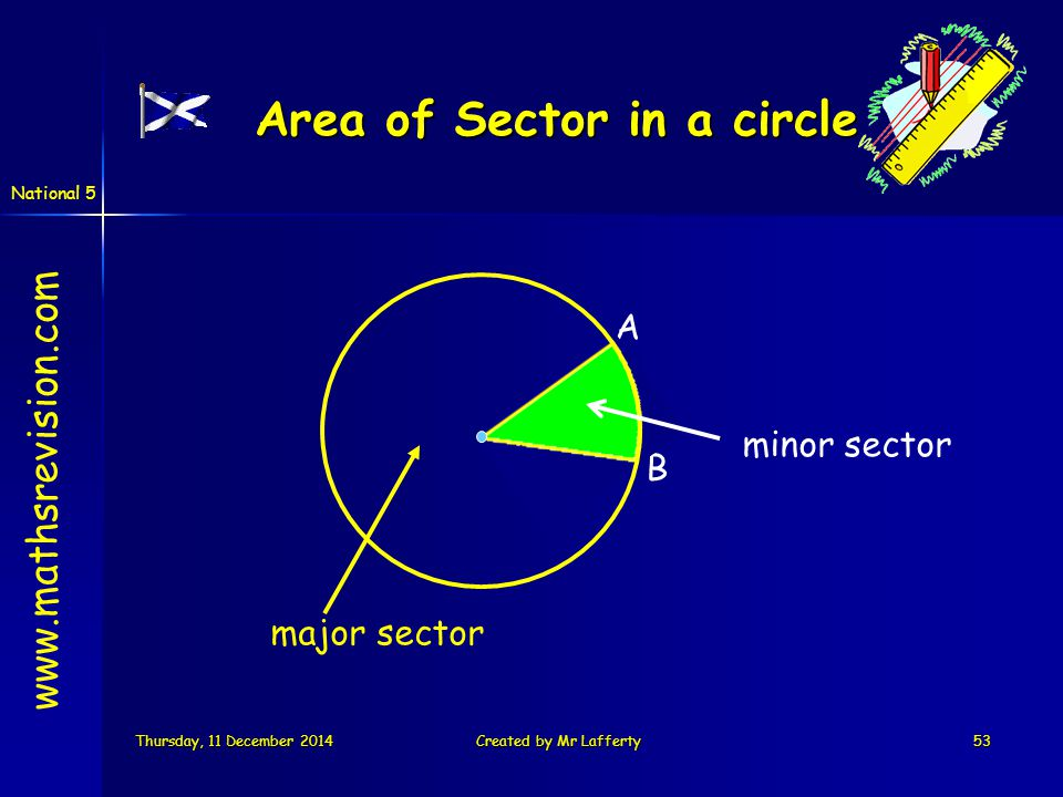 National 5 Thursday, 11 December 2014Thursday, 11 December 2014Thursday, 11 December 2014Thursday, 11 December 2014Created by Mr Lafferty53 A B major sector www.mathsrevision.com Area of Sector in a circle minor sector