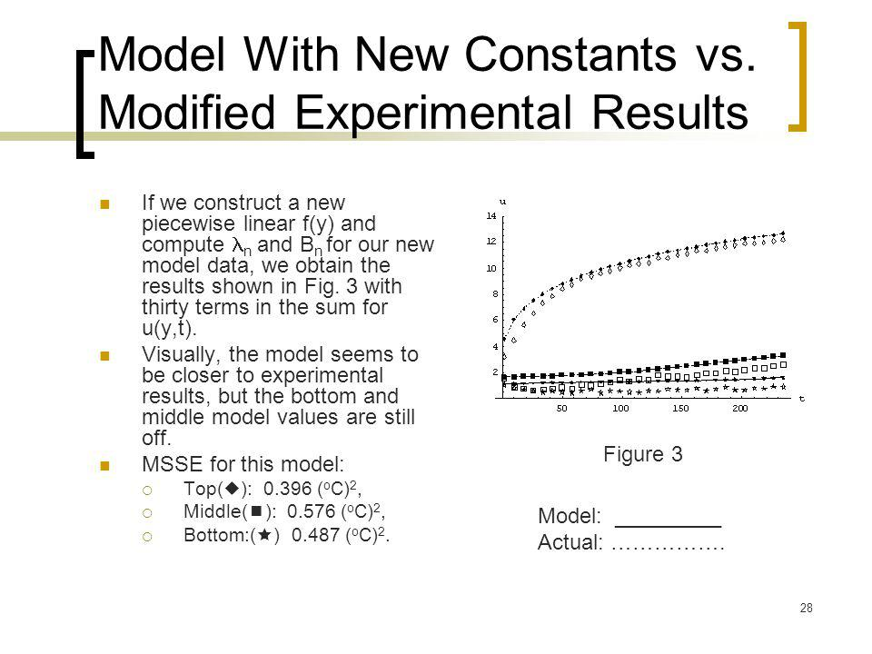 28 Model With New Constants vs. Modified Experimental Results If we construct a new piecewise linear f(y) and compute n and B n for our new model data