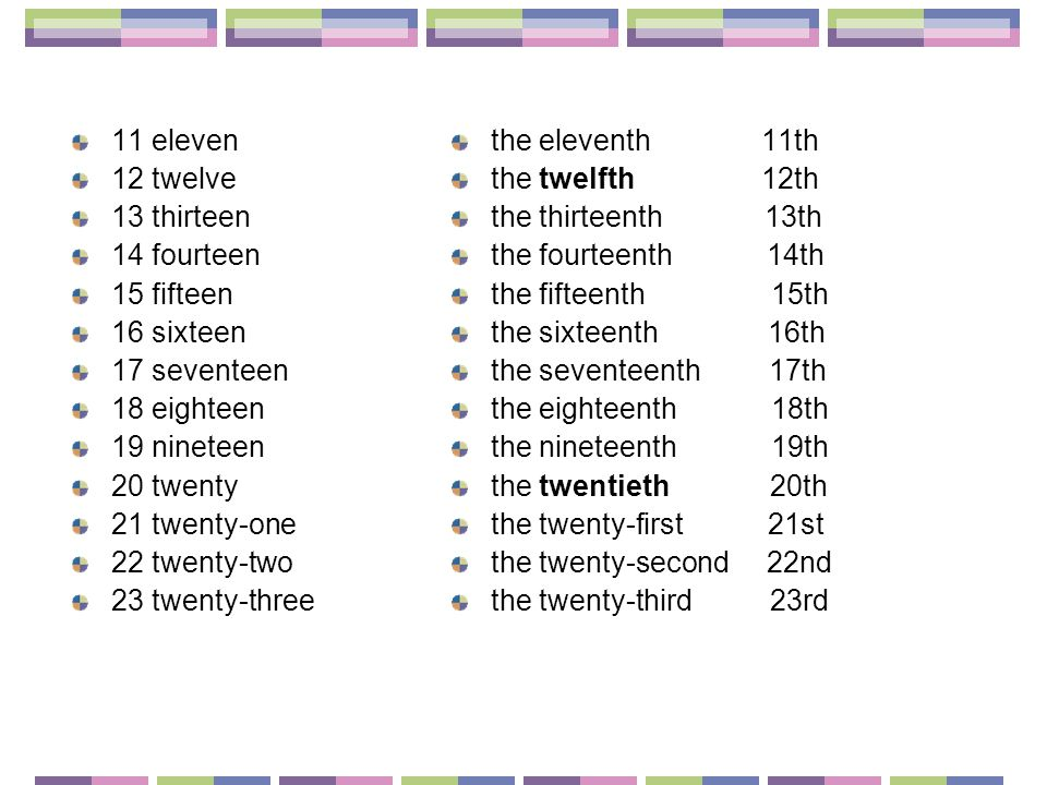 30 thirty 40 forty 50 fifty 60 sixty 70 seventy 80 eighty 90 ninety 100 a/one hundred 101 a/one hundred and one 200 two hundred the thirtieth 30th the fortieth 40th the fiftieth 50th the sixtieth 60th the seventieth 70th the eightieth 80th the ninetieth 90th the (one) hundredth 100th the (one) hundredth and first 101st the two hundredth 200th