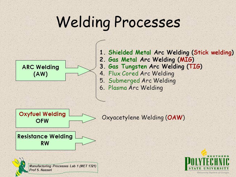 Manufacturing Processes Lab 1 (MET 1321) Prof S.