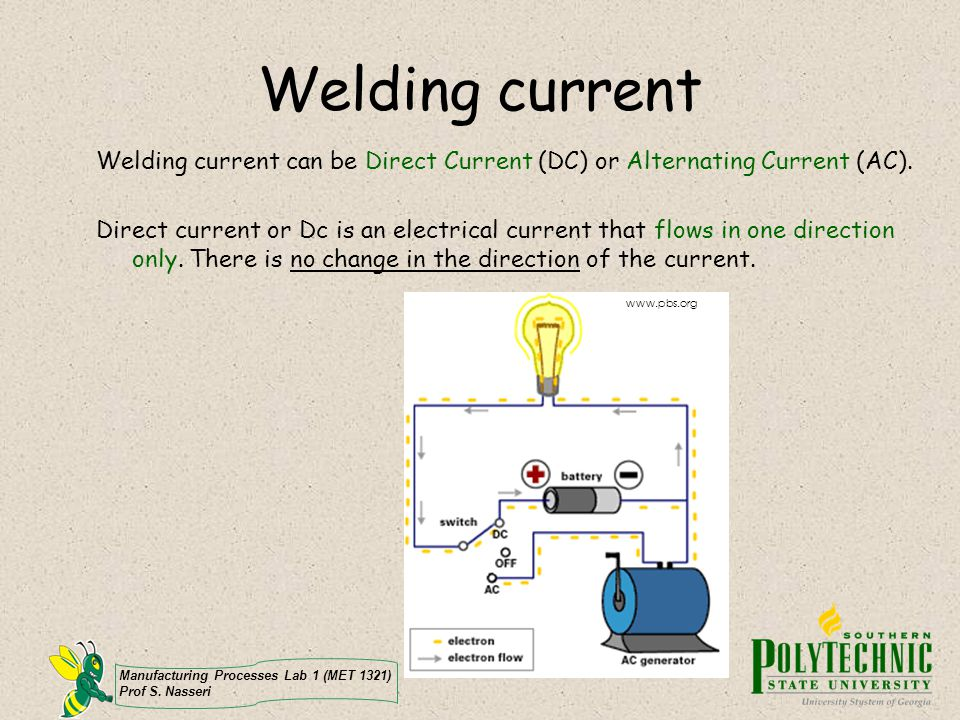 Manufacturing Processes Lab 1 (MET 1321) Prof S. Nasseri Welding current Welding current can be Direct Current (DC) or Alternating Current (AC). Direc