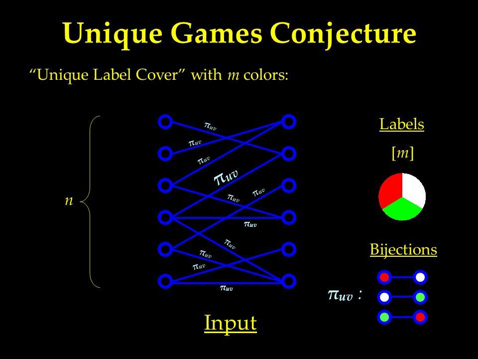 Unique Games Conjecture Unique Label Cover with m colors: n Labels [m] π uv π uv : Bijections Input π uv