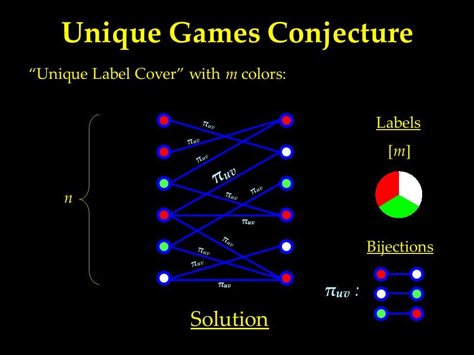 Unique Games Conjecture Unique Label Cover with m colors: n Labels [m] π uv π uv : Bijections Solution π uv