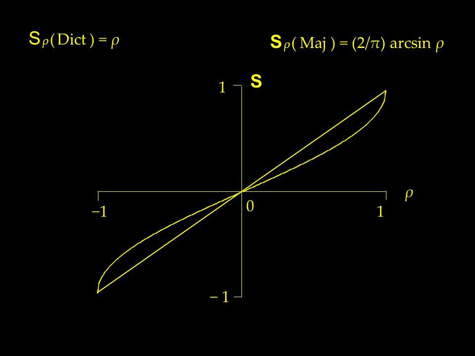 S ρ ( Dict ) = ρ − 1 S 1 1 0 ρ S ρ ( Maj ) = (2/π) arcsin ρ