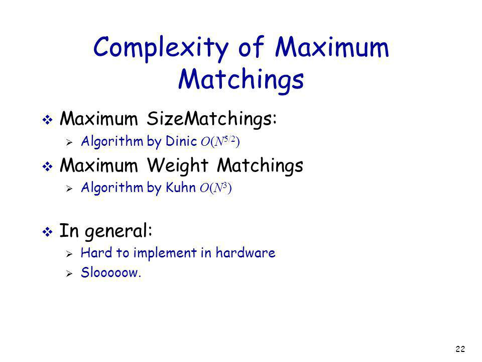 22 Complexity of Maximum Matchings  Maximum SizeMatchings:  Algorithm by Dinic O(N 5/2 )  Maximum Weight Matchings  Algorithm by Kuhn O(N 3 )  In