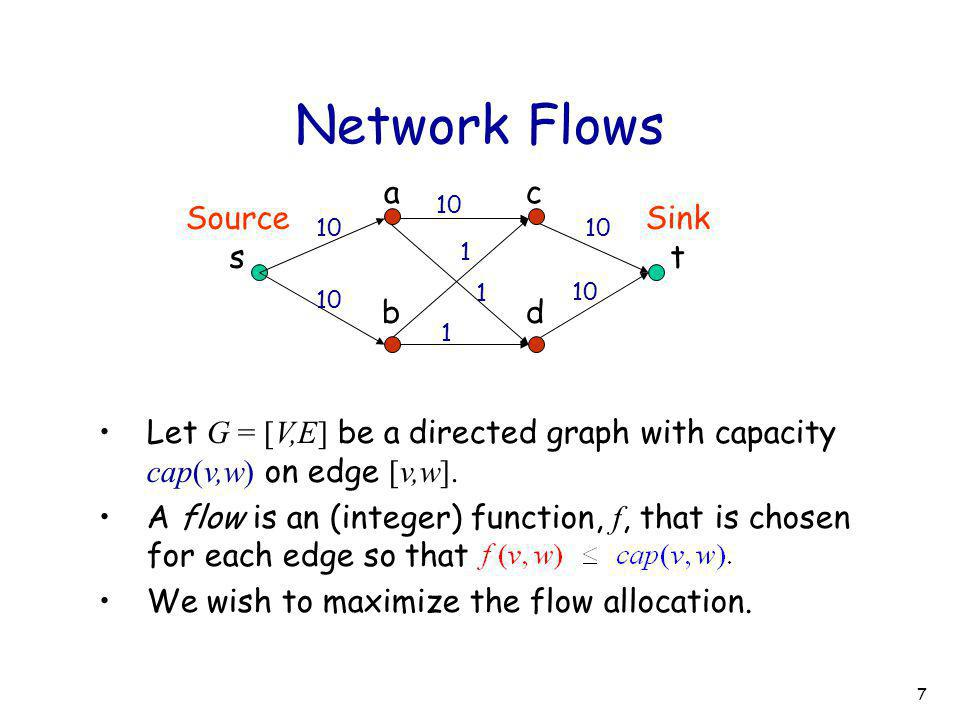 7 Network Flows Source s Sink t ac bd 10 1 1 1 Let G = [V,E] be a directed graph with capacity cap(v,w) on edge [v,w]. A flow is an (integer) function