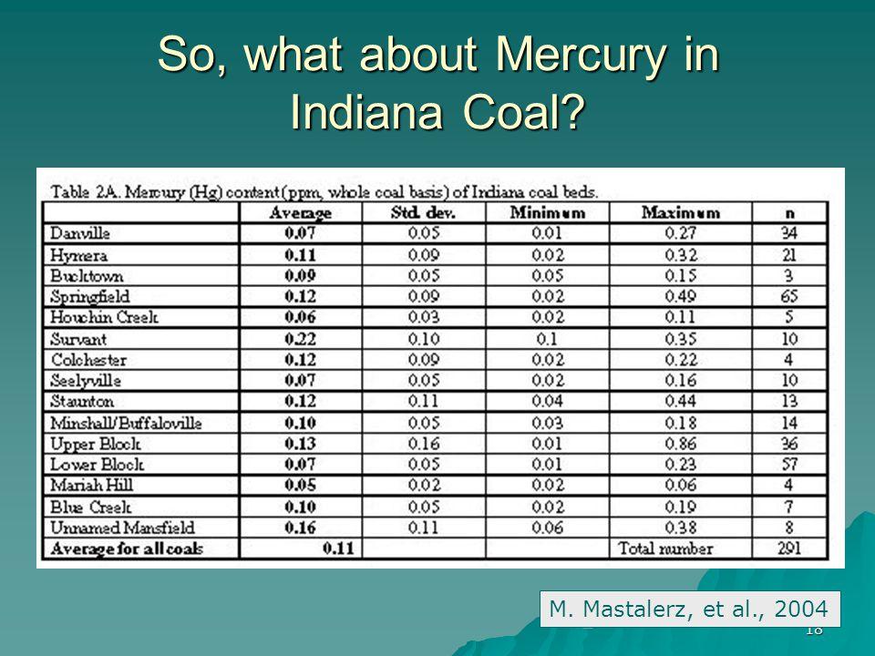 18 So, what about Mercury in Indiana Coal? M. Mastalerz, et al., 2004