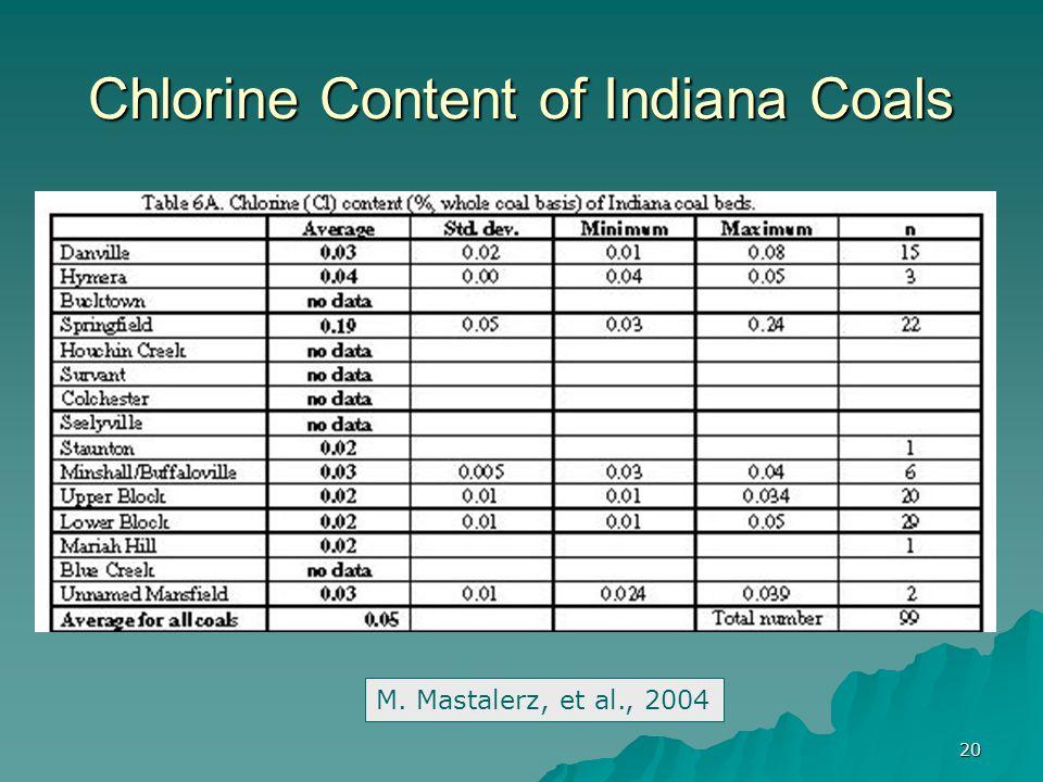 20 Chlorine Content of Indiana Coals M. Mastalerz, et al., 2004