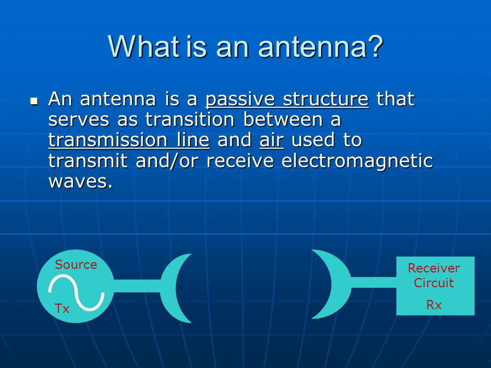 Total radiated power by antenna Can be calculated as; Can be calculated as;