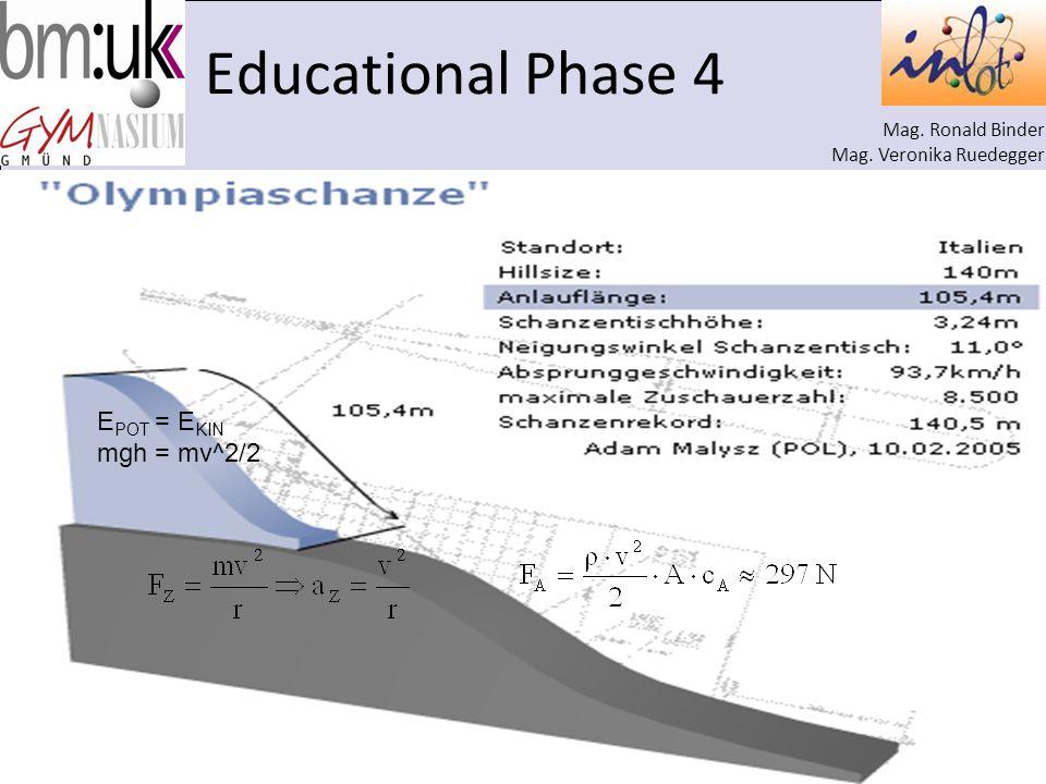 Mag. Ronald Binder Mag. Veronika Ruedegger Educational Phase 4 E POT = E KIN mgh = mv^2/2